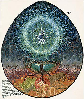 On Life after Death by C.G. Jung