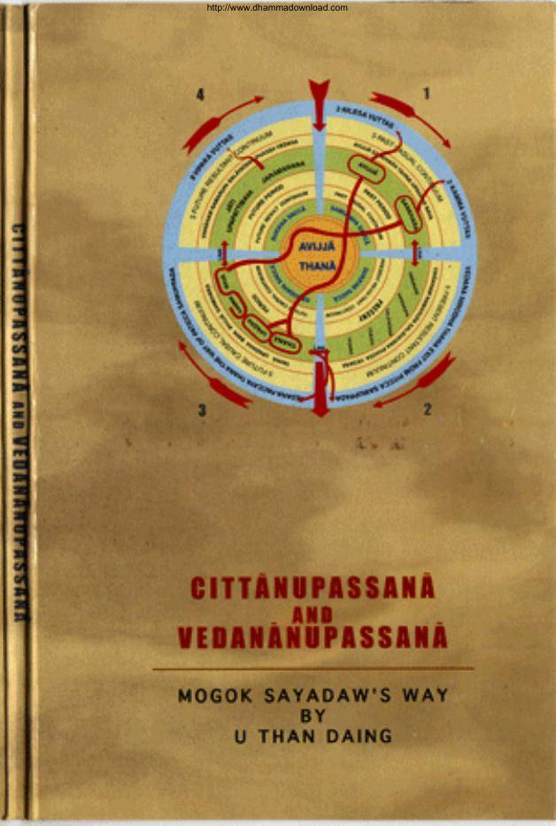 Cittanupassana and Vedananupassana – Mogok Sayadaw's way by Than Daing